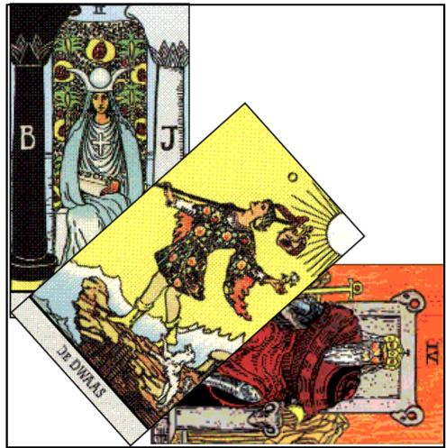 tarotworkshop, grote arcana