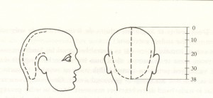 metamorfose massage ,hoofdbeeld