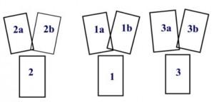 tarot legmethoden ,model karmische lijn